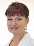 Мешалкина Надежда Николаевна