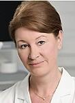 Фисенко Карина Олеговна