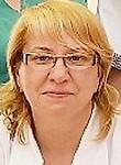 Коткова Татьяна Николаевна