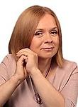Пономарева Юлия Владиславовна