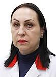 Коваль Наталья Владимировна