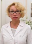 Слободянник Надежда Владимировна